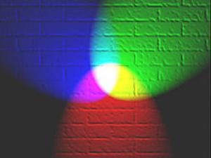 LED Light Color